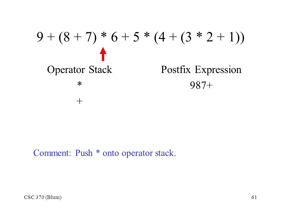9 + (8 + 7) * 6 + 5 * (4 + (3 * 2 + 1)) Operator Stack * +
