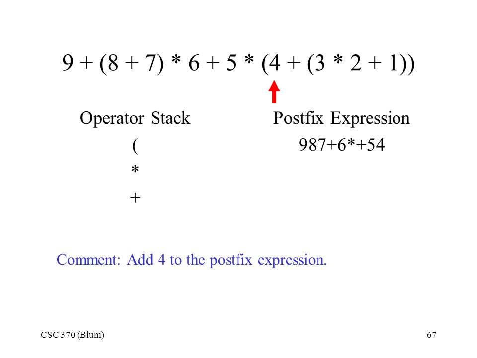9 + (8 + 7) * 6 + 5 * (4 + (3 * 2 + 1)) Operator Stack ( * +
