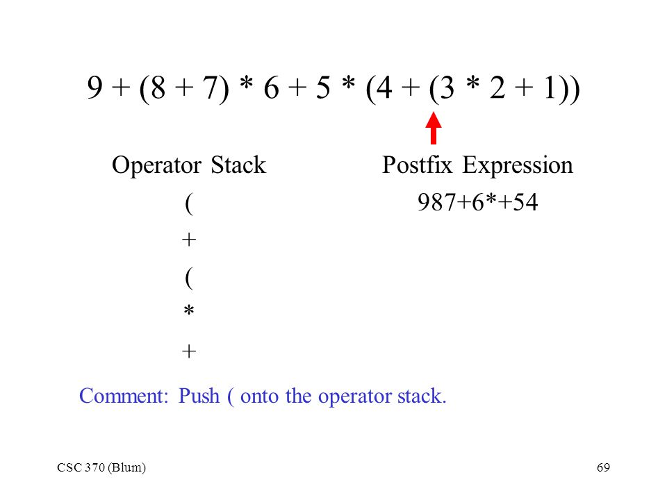 9 + (8 + 7) * 6 + 5 * (4 + (3 * 2 + 1)) Operator Stack ( + *