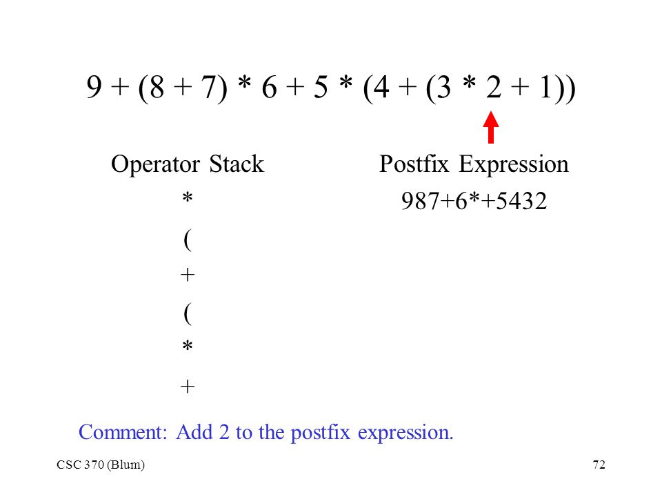 9 + (8 + 7) * 6 + 5 * (4 + (3 * 2 + 1)) Operator Stack * ( +