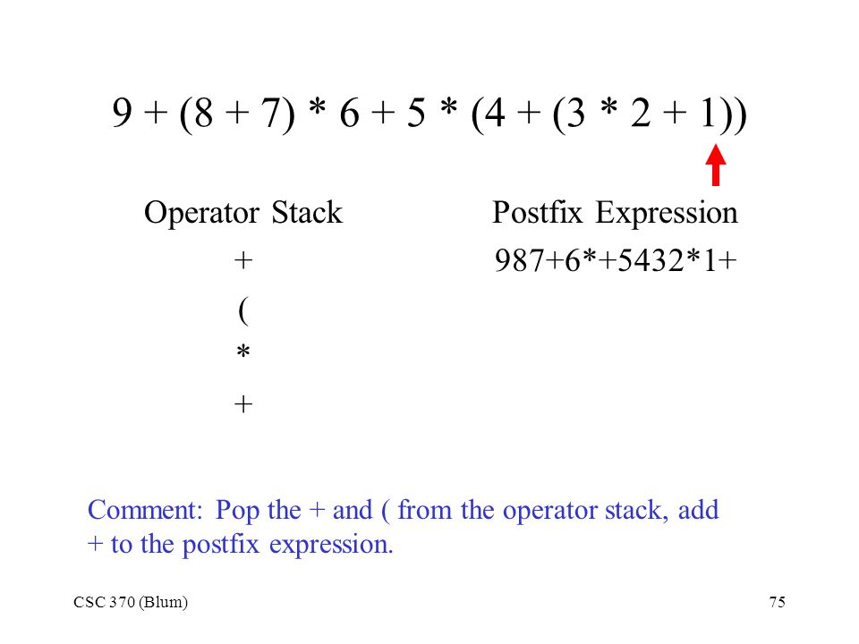 9 + (8 + 7) * 6 + 5 * (4 + (3 * 2 + 1)) Operator Stack + ( *