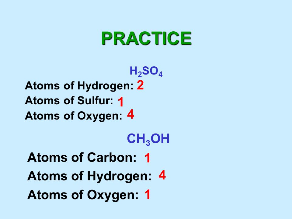 PRACTICE 2 1 4 CH3OH Atoms of Carbon: Atoms of Hydrogen: 1