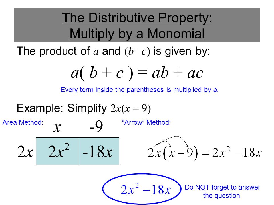 The Distributive Property: Multiply by a Monomial