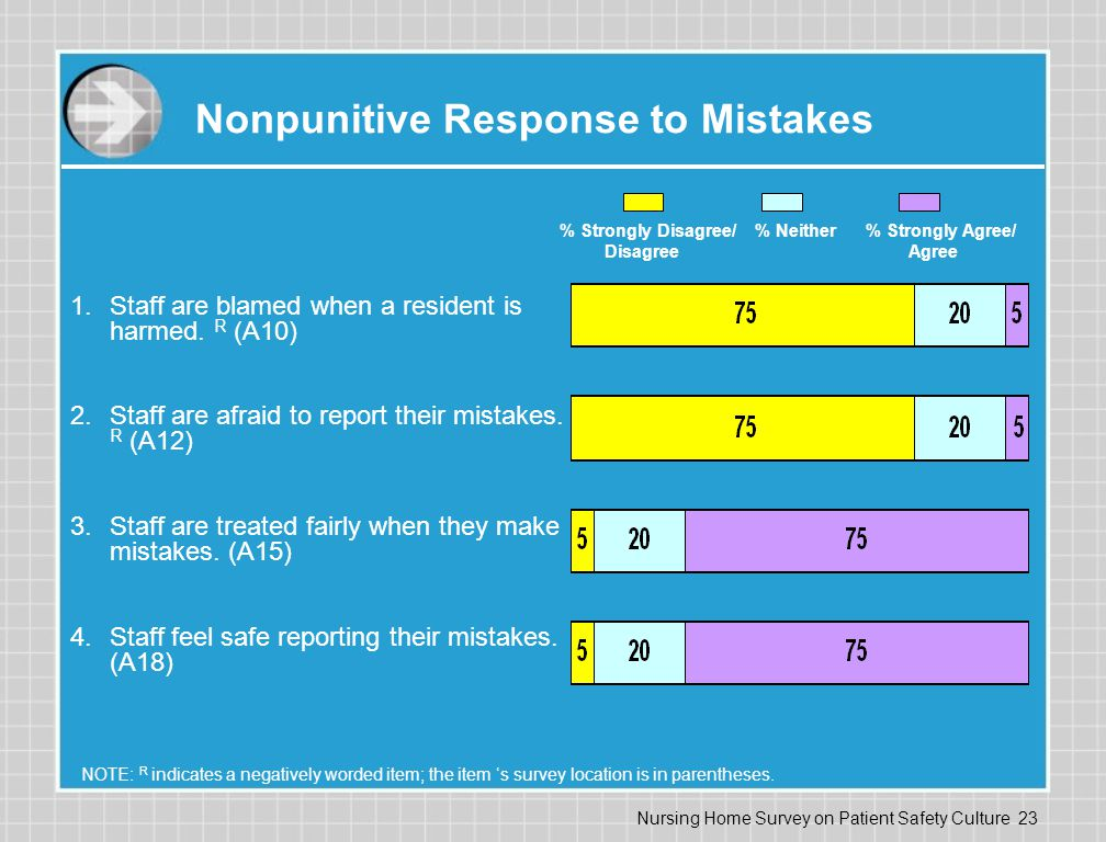 Nonpunitive Response to Mistakes
