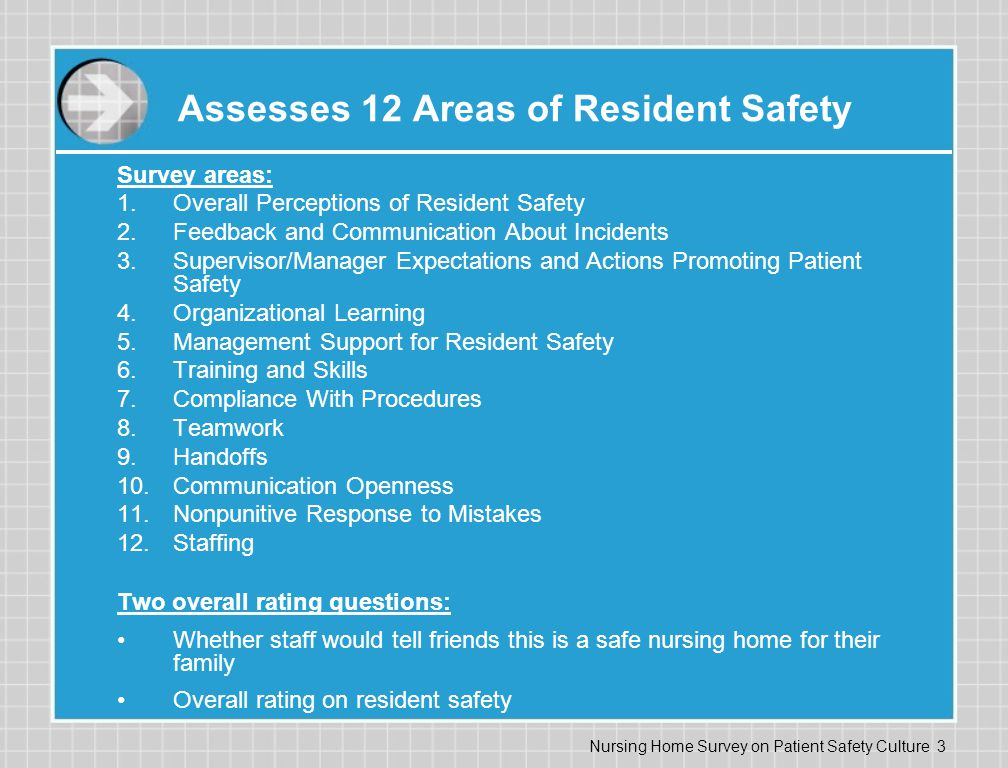 Assesses 12 Areas of Resident Safety