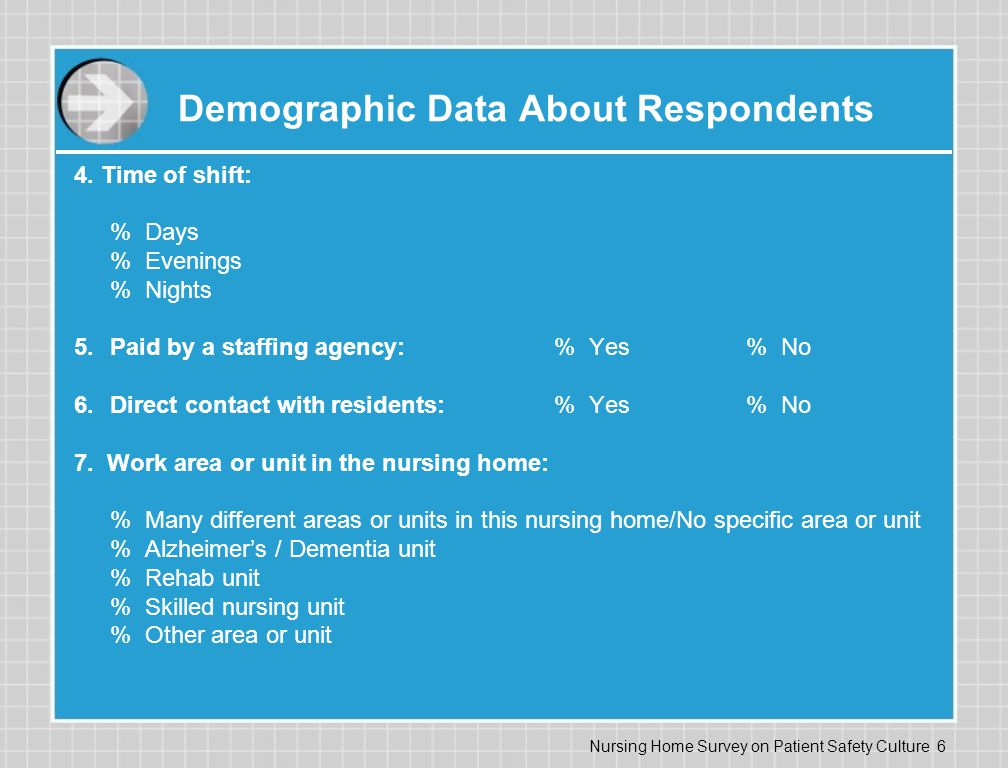 Demographic Data About Respondents