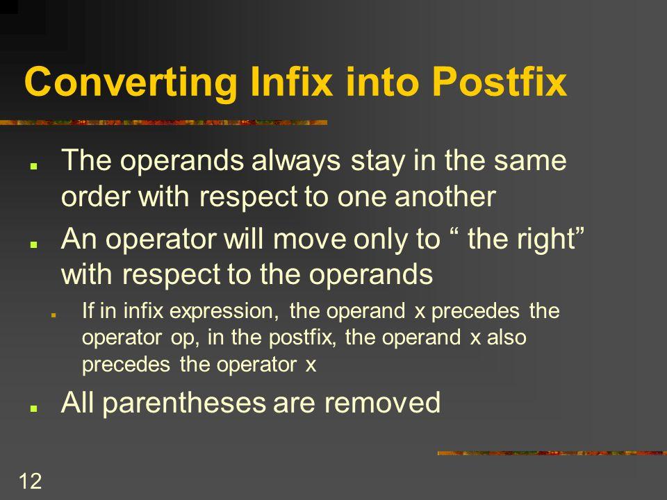Converting Infix into Postfix