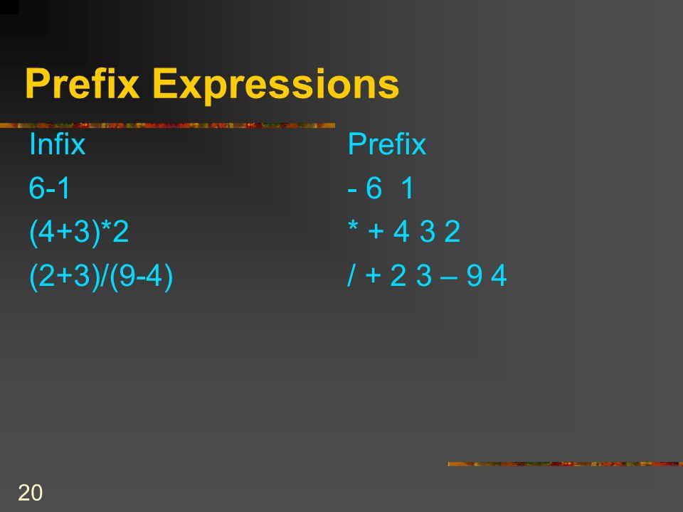 Prefix Expressions Infix Prefix 6-1 - 6 1 (4+3)*2 * + 4 3 2