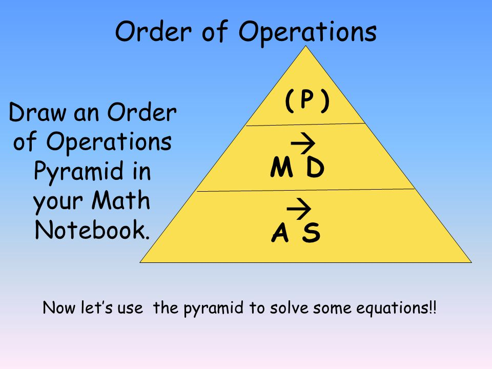   Order of Operations M D A S ( P )