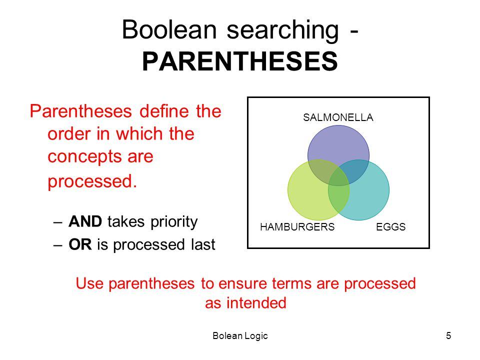 Boolean searching - PARENTHESES