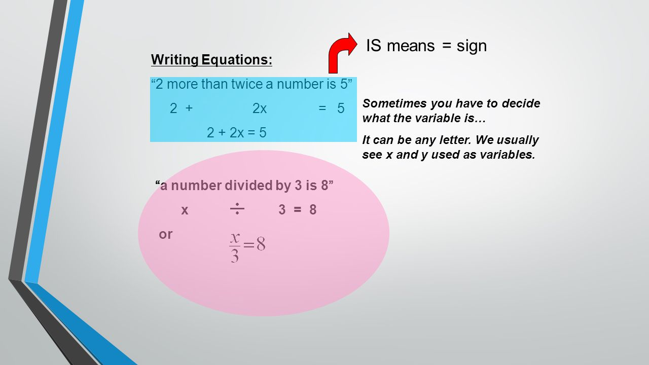 IS means = sign Writing Equations: 2 more than twice a number is 5