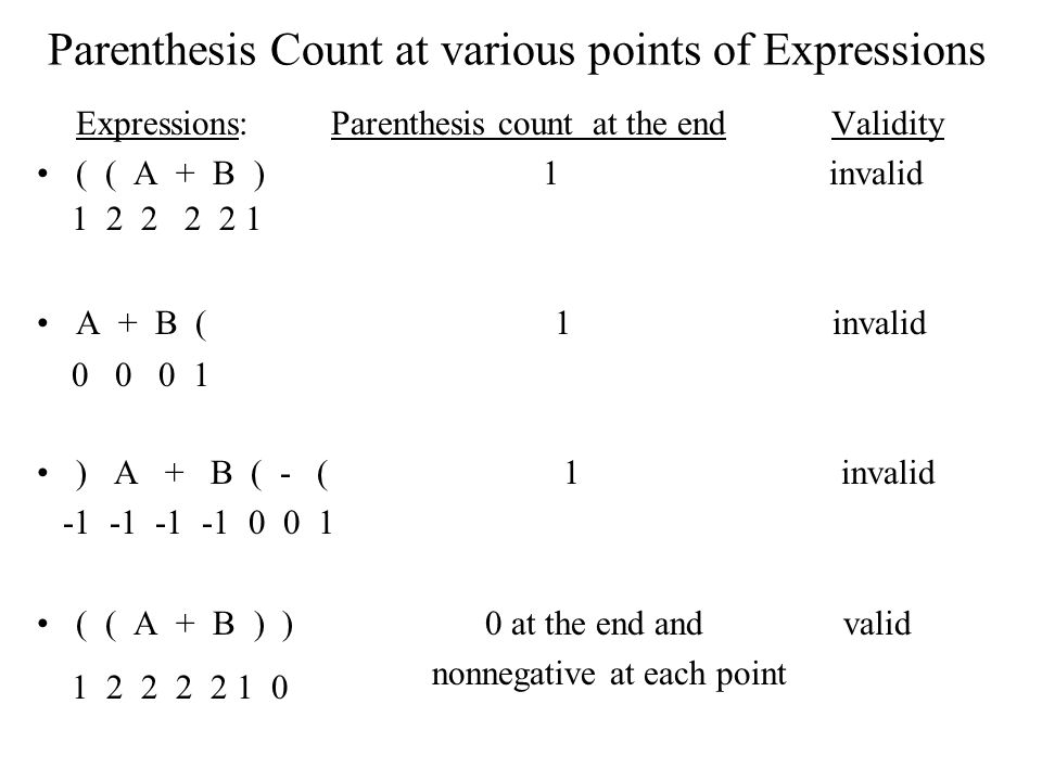 Parenthesis Count at various points of Expressions