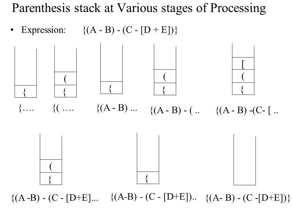 Parenthesis stack at Various stages of Processing