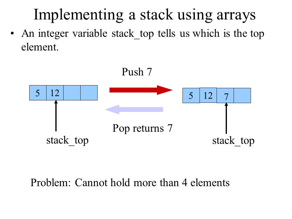 Implementing a stack using arrays