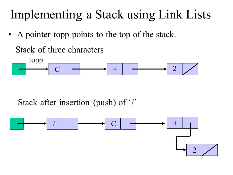 Implementing a Stack using Link Lists