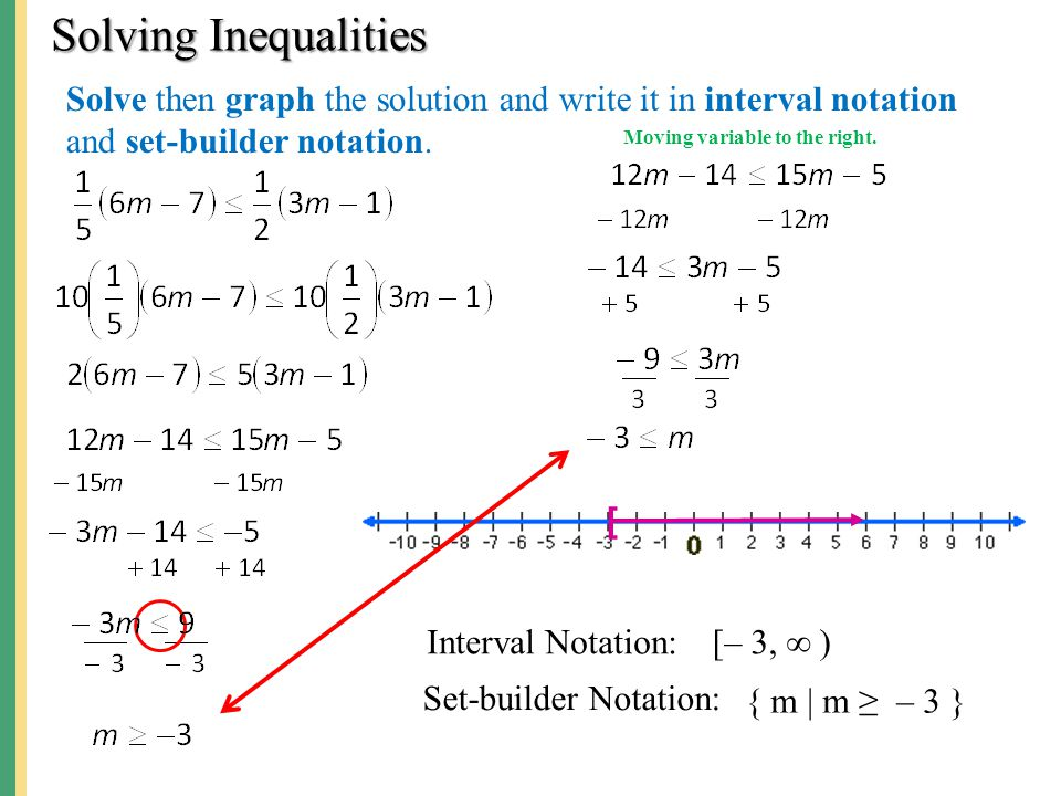 Solving Inequalities Solve then graph the solution and write it in interval notation and set-builder notation.