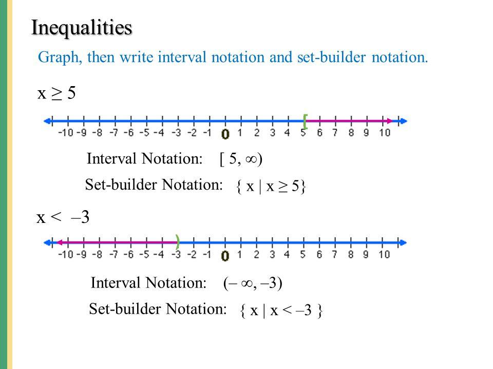 Inequalities x ≥ 5 x < –3
