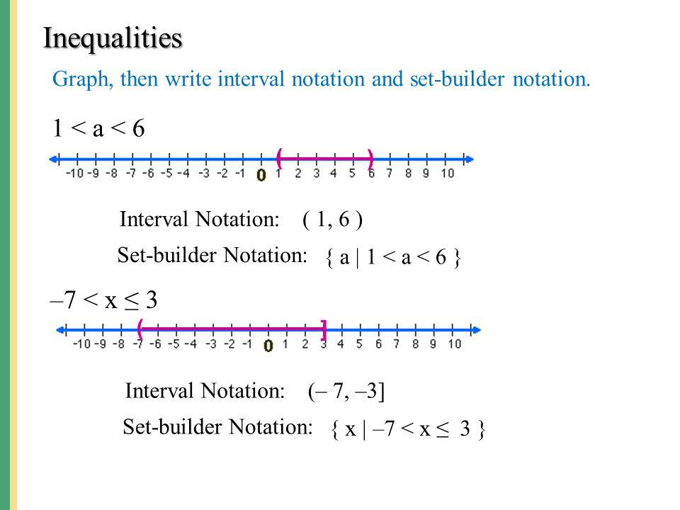 Inequalities 1 < a < 6 –7 < x ≤ 3