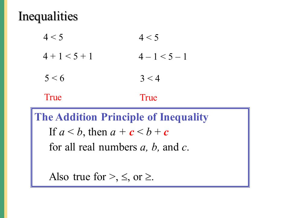 Inequalities The Addition Principle of Inequality