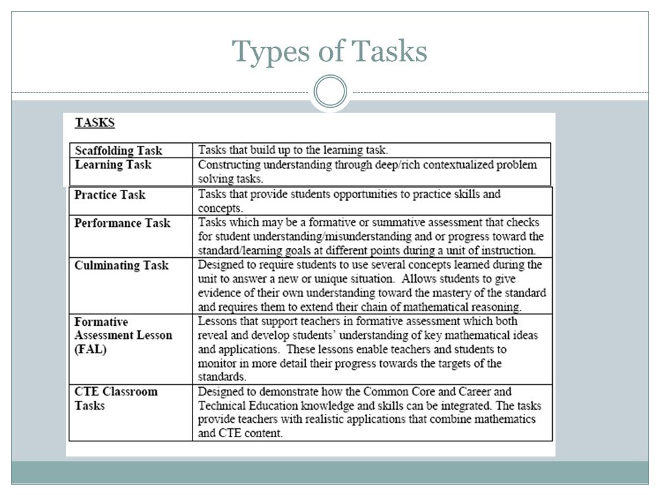 Types of Tasks Learning tasks were previously called constructing tasks