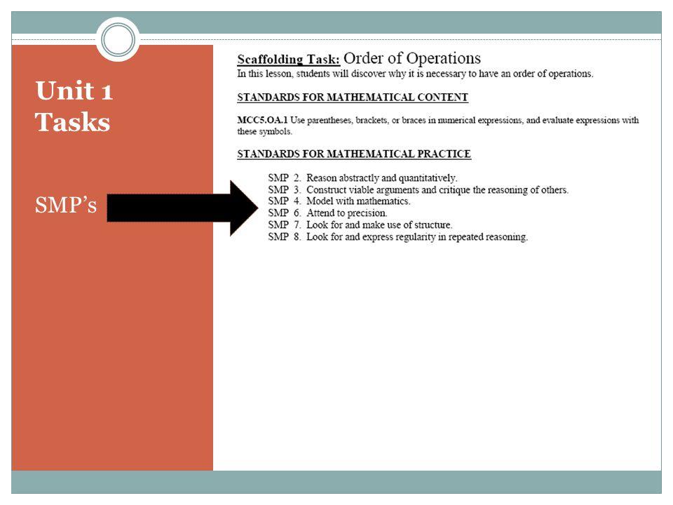 Unit 1 Tasks SMP's Goals for revising the units Teacher-friendly