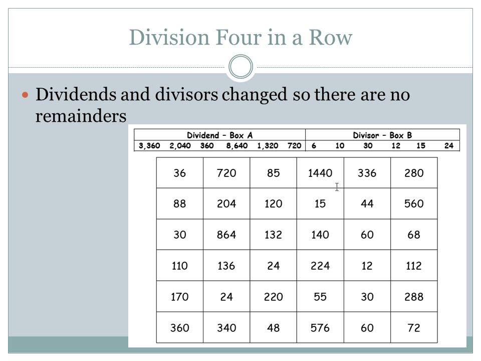 Division Four in a Row Dividends and divisors changed so there are no remainders