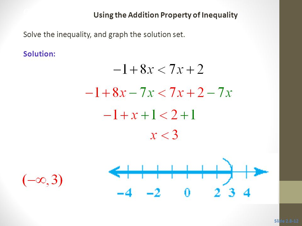 Using the Addition Property of Inequality