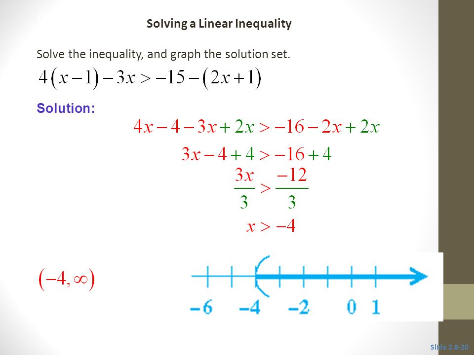 Solving a Linear Inequality