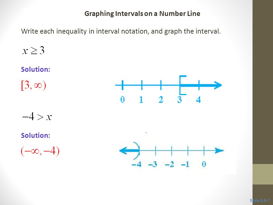 Graphing Intervals on a Number Line