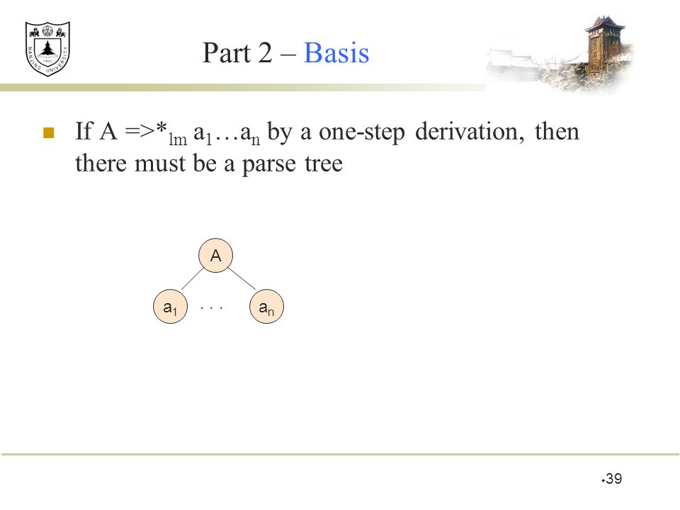 Part 2 – Basis If A =>*lm a1…an by a one-step derivation, then there must be a parse tree. A. a1.