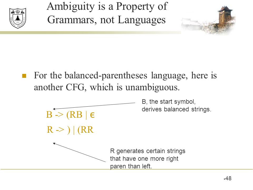 Ambiguity is a Property of Grammars, not Languages