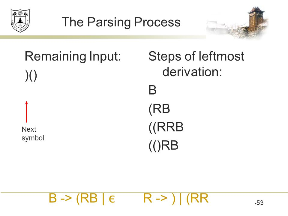 Steps of leftmost derivation: B (RB ((RRB (()RB