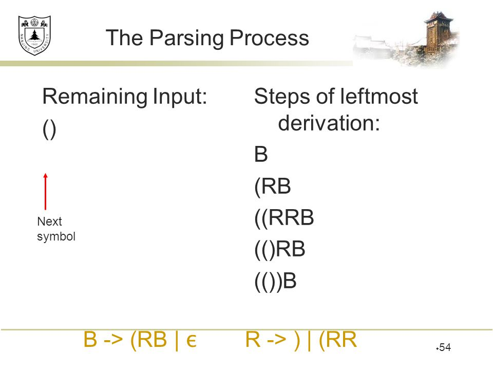 Steps of leftmost derivation: B (RB ((RRB (()RB (())B
