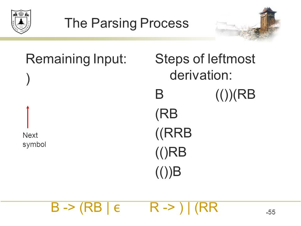 Steps of leftmost derivation: B (())(RB (RB ((RRB (()RB (())B