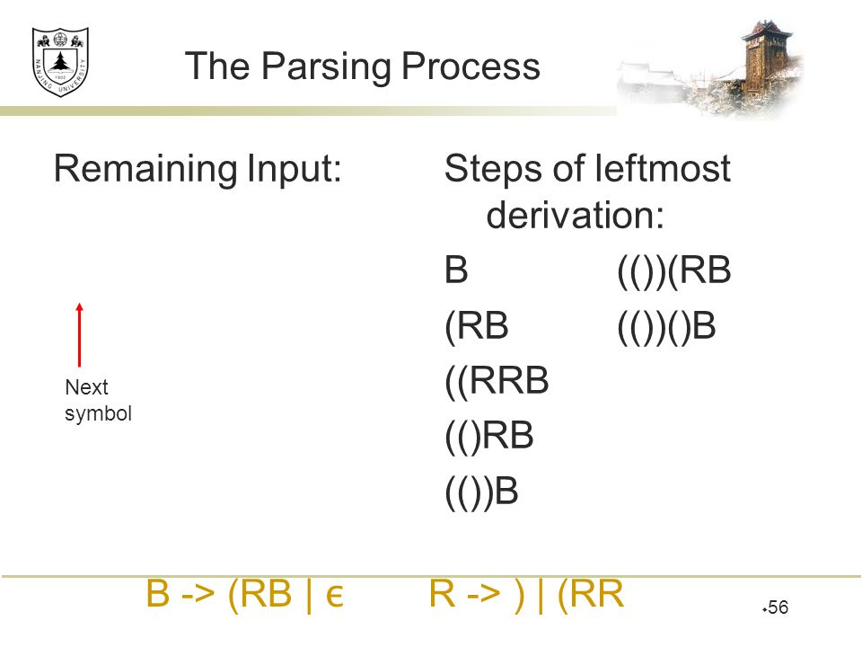 Steps of leftmost derivation: B (())(RB (RB (())()B ((RRB (()RB (())B