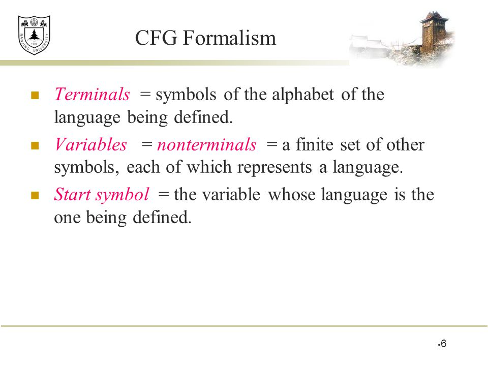 CFG Formalism Terminals = symbols of the alphabet of the language being defined.