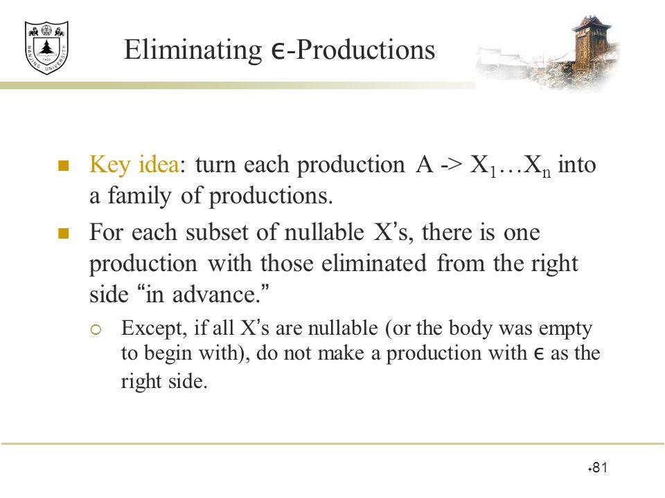 Eliminating ε-Productions