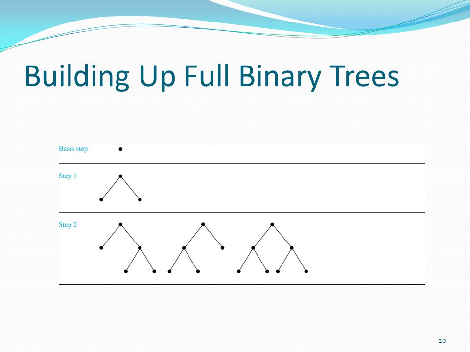 Building Up Full Binary Trees