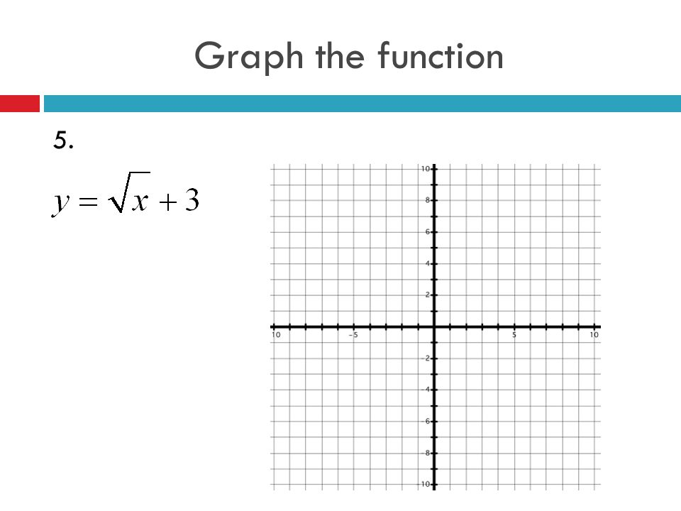 Graph the function 5.