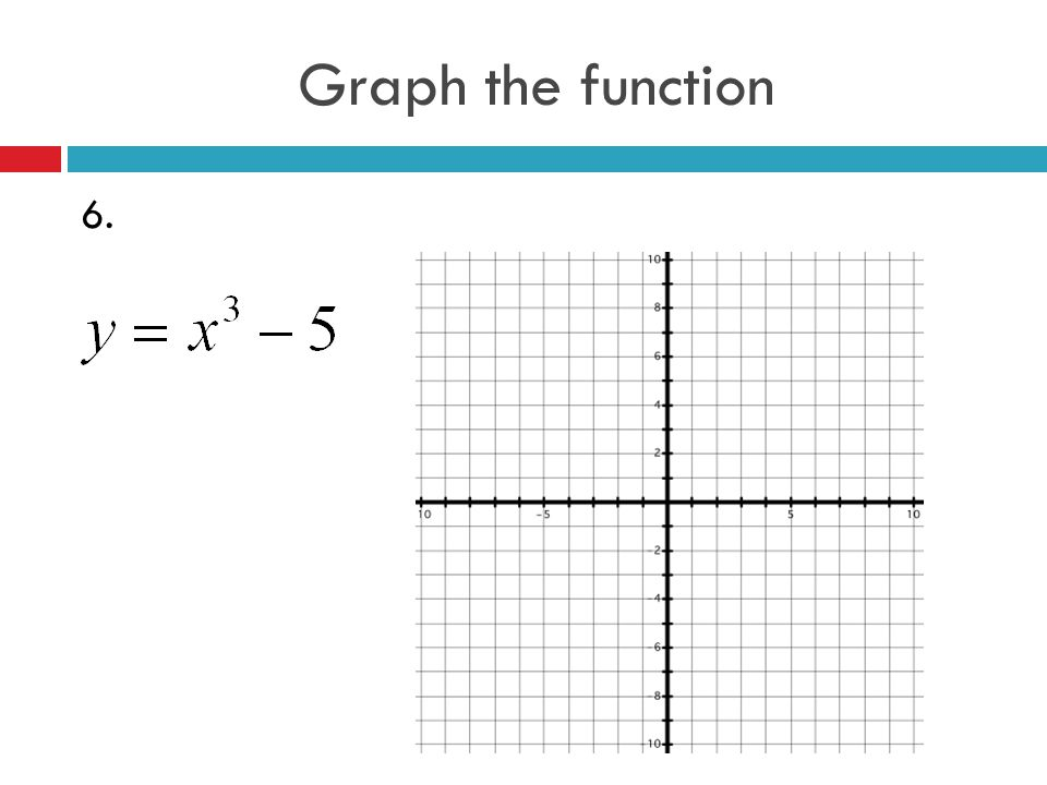 Graph the function 6.