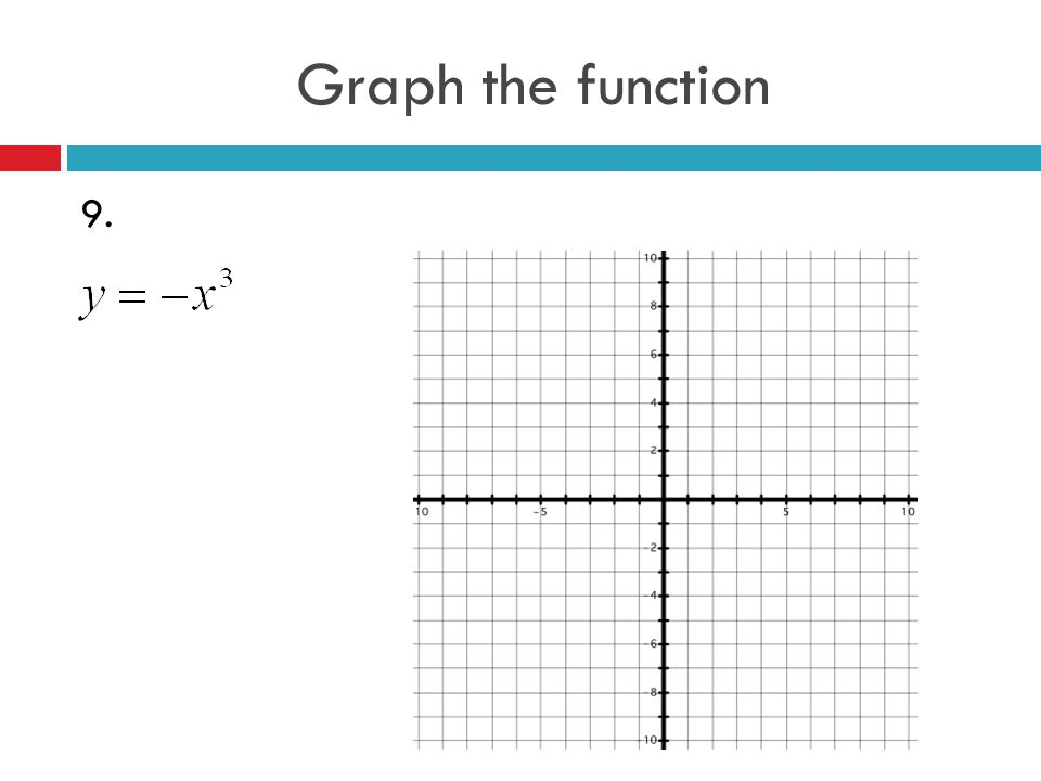 Graph the function 9.