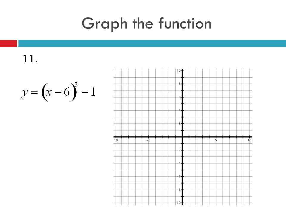 Graph the function 11.