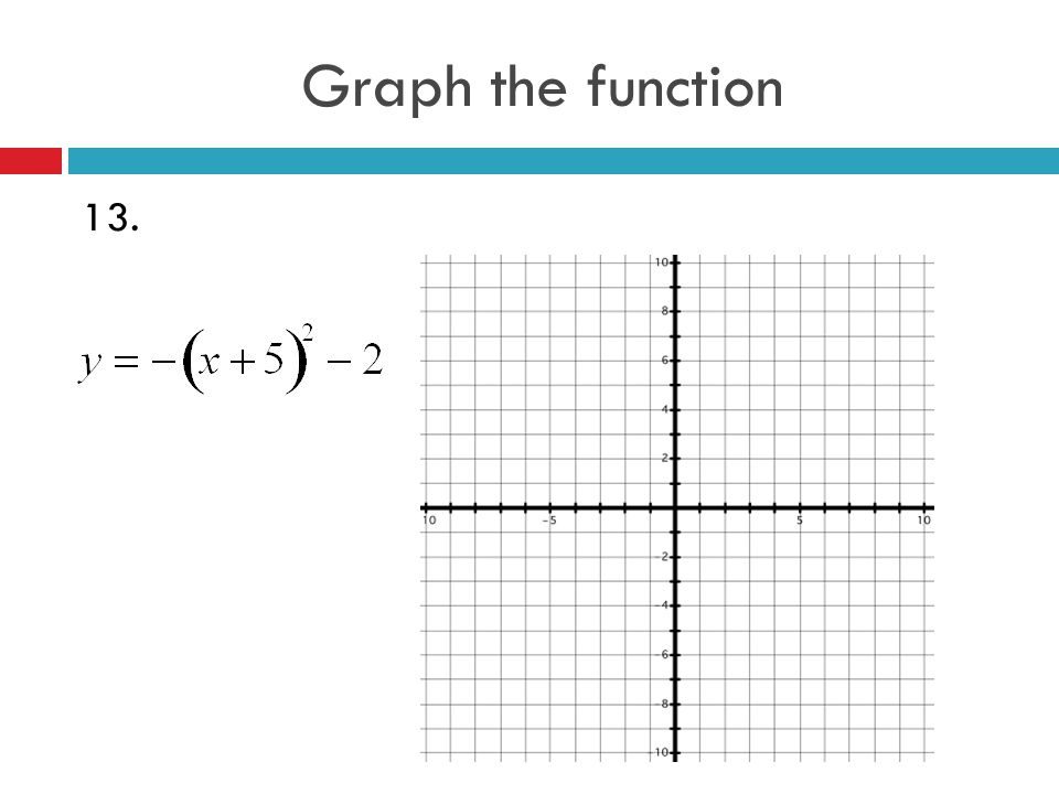 Graph the function 13.