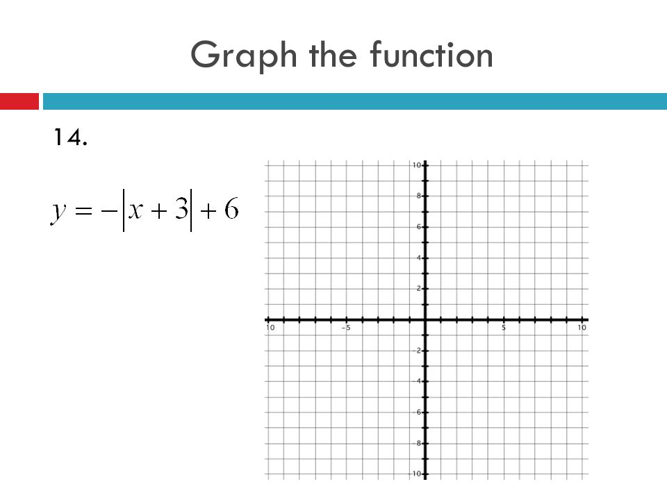 Graph the function 14.