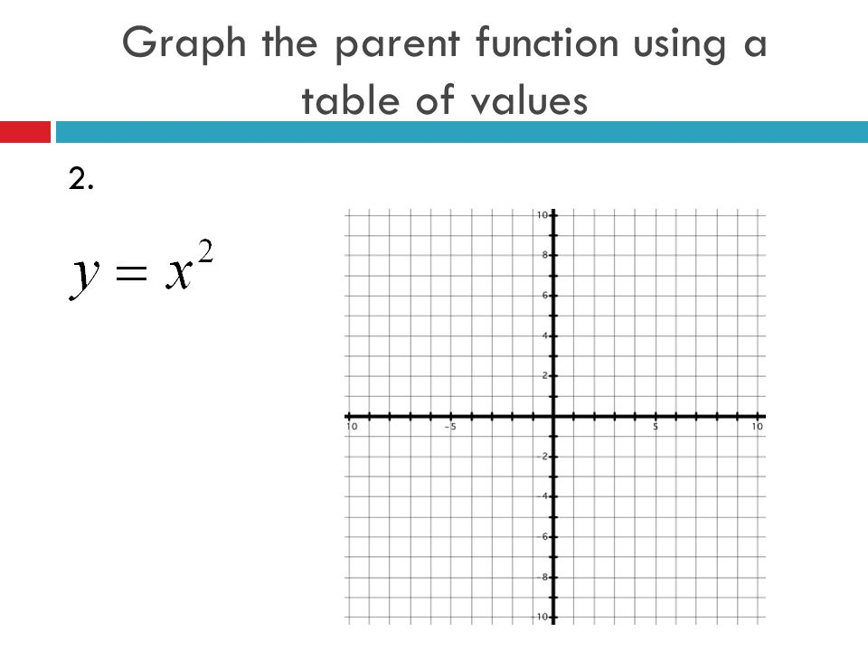 Graph the parent function using a table of values