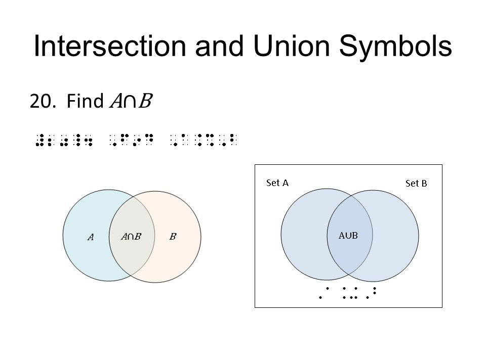 Intersection and Union Symbols