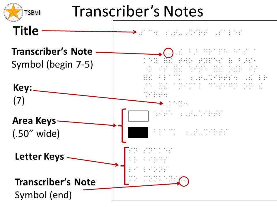 Transcriber's Notes Title Transcriber's Note Symbol (begin 7-5) Key: