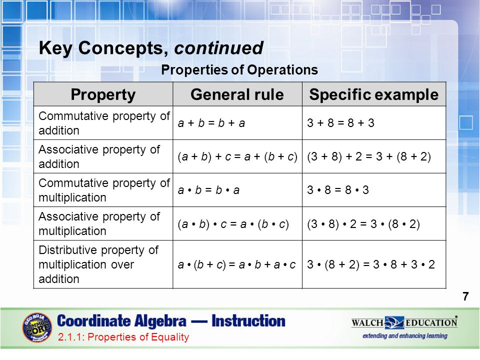 Key Concepts, continued Properties of Operations