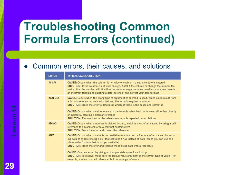 Troubleshooting Common Formula Errors (continued)
