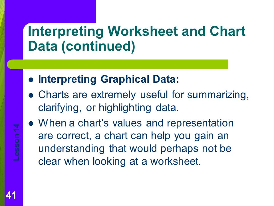 Interpreting Worksheet and Chart Data (continued)
